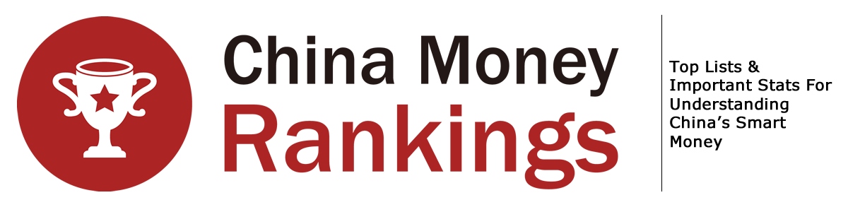 China Money Rankings
