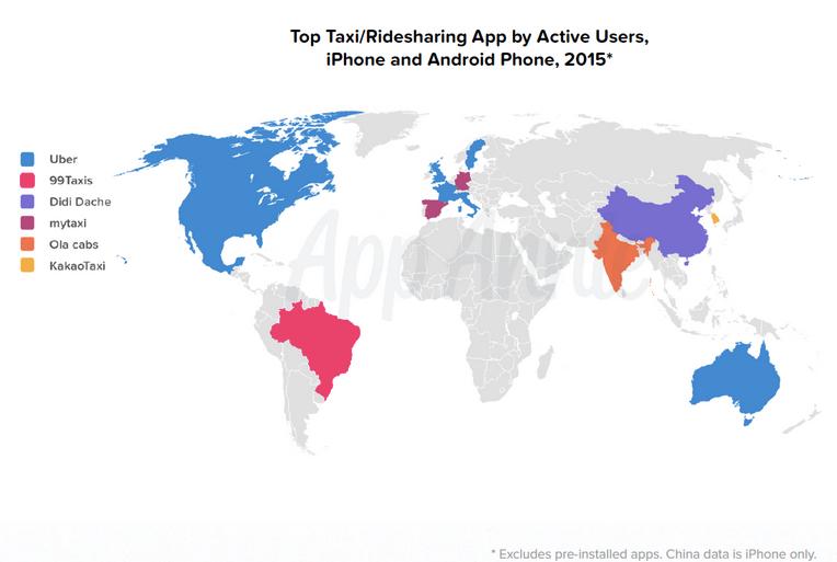 Ride-share-app-world