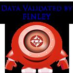 Finley Newsbot